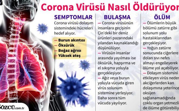 Dinlenme Salonumuz, Corona Virüs sağlık tedbirleri kapsamında 17 Mart - 04 Mayıs 2020 tarihleri arasında geçici olarak kapatılmıştır.